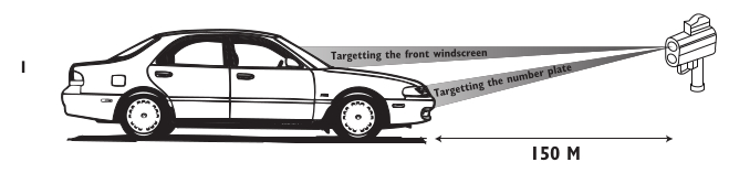 Short Range Laser Detection